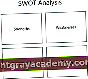 SWOT-analysediagram