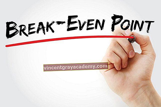Ce este Break-even Point?