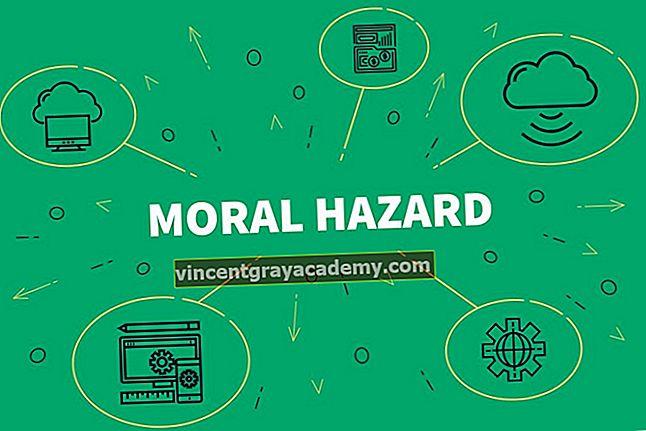 Ce este riscul moral?