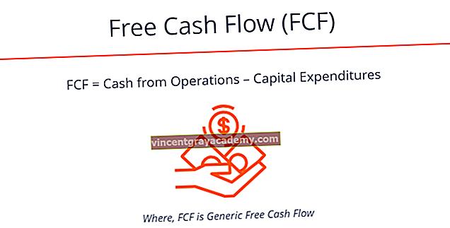 Kakšna je formula prostega denarnega toka (FCF)?