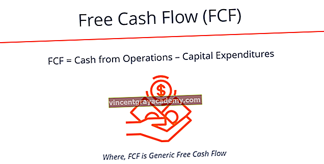 Hva er Free Cash Flow (FCF) Formula?