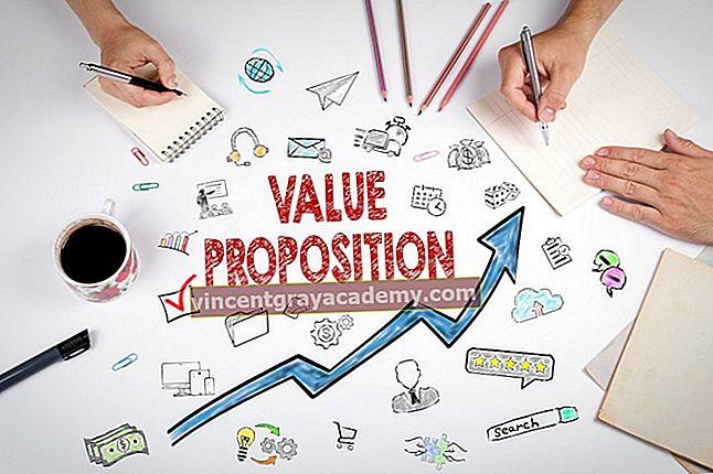 Ce este o propunere de valoare?