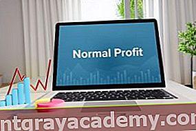 Mi a normál profit?