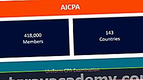 Mi az Amerikai CPA-k Intézete (AICPA)?