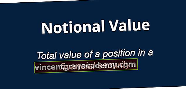 Kaj je namišljena vrednost?