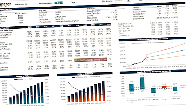Kompletný sprievodca finančným modelovaním
