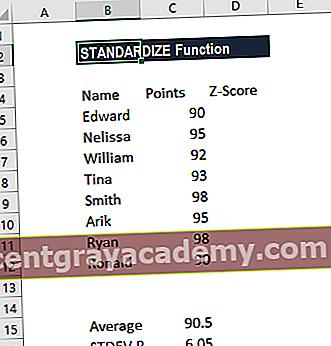 Τι είναι η λειτουργία STANDARDIZE Z-Score;