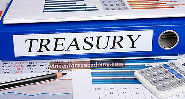 Ποια είναι η μέθοδος Treasury Stock;