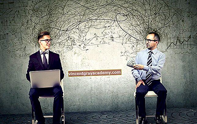 Kaj so vedenjske finance?