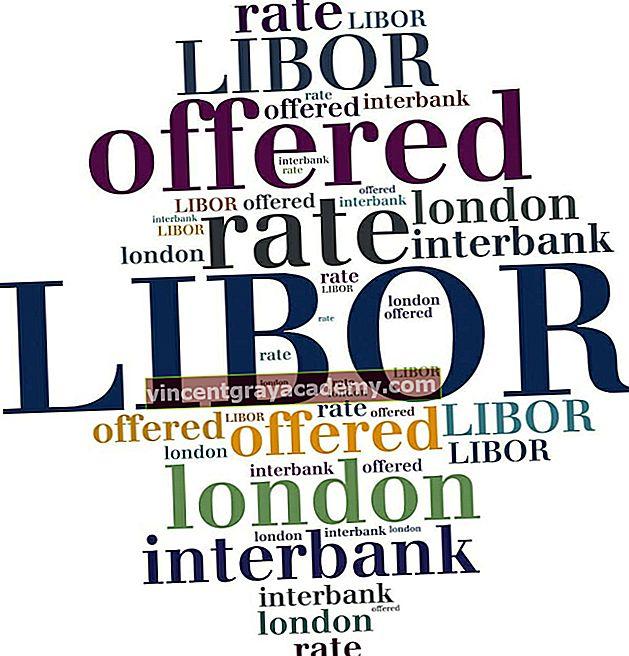 Τι είναι το LIBOR;