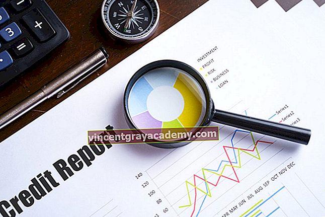 Ce este analiza creditului?