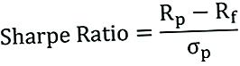 Care sunt ratele de rentabilitate ajustate la risc?