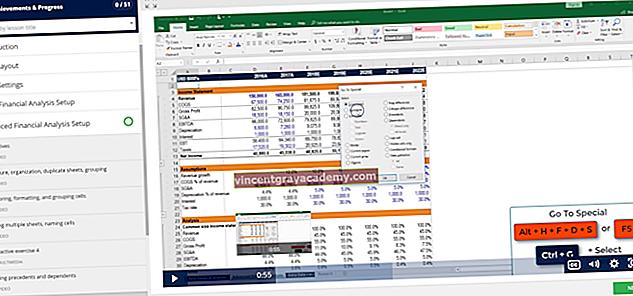 Microsoft Excel-definisjon