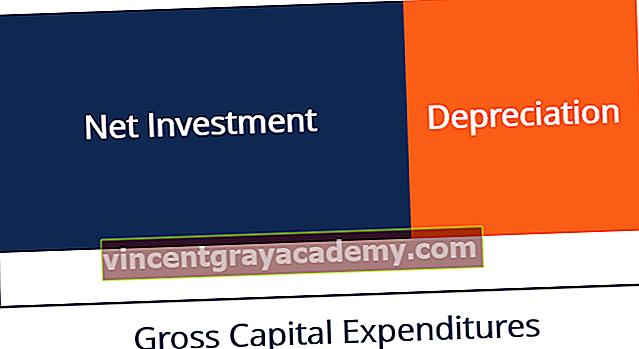 Mi a nettó befektetés?