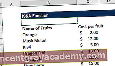 Mi az ISNA Excel funkció?