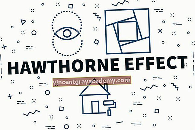 Mi a Hawthorne-effektus?