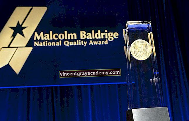 A Malcolm Baldrige Nemzeti Minőségi Díj