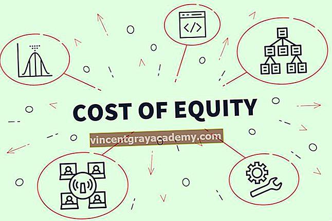 Kaj so stroški lastniškega kapitala?