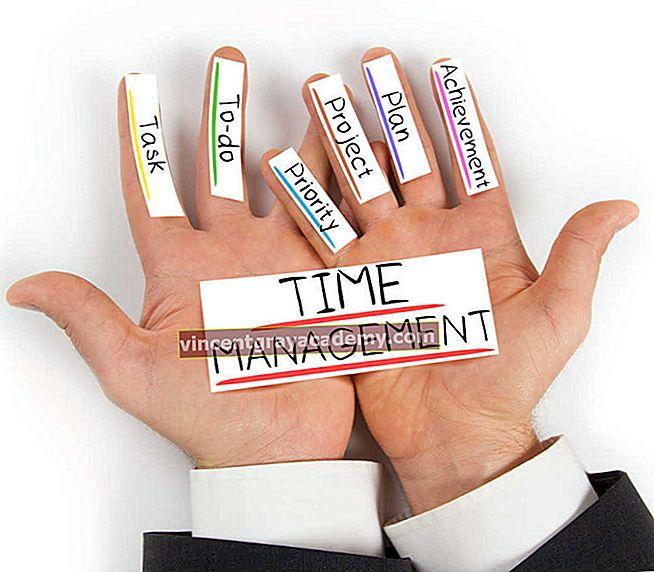Un scurt ghid pentru gestionarea timpului