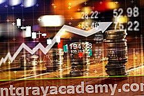 Aksjeinvesteringsstrategier