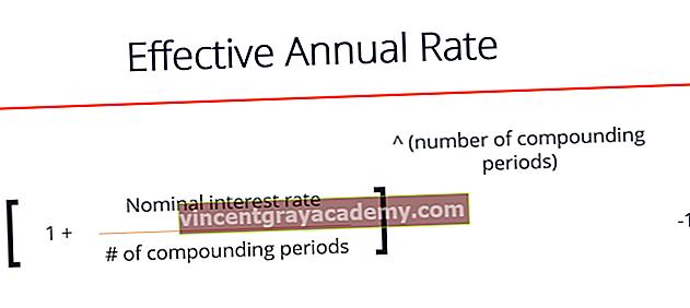 Hva er den effektive årlige satsen?