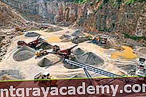 Introduksjon til gruveindustrien
