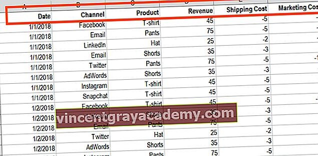 Mi az a kimutató táblázat az Excelben?