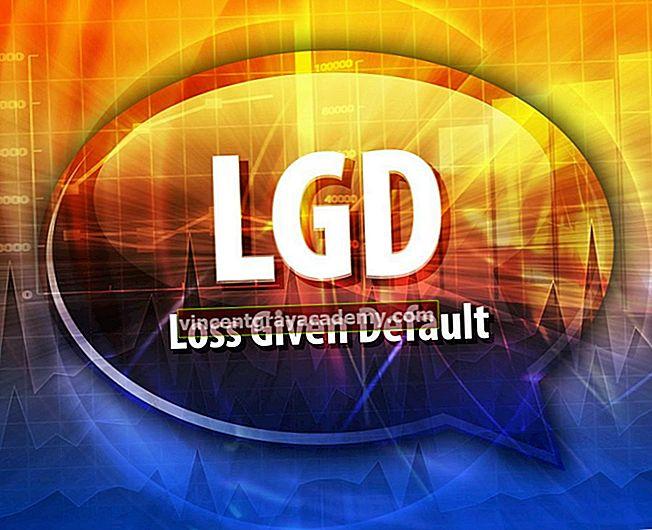 Mi az alapértelmezett veszteség (LGD)?