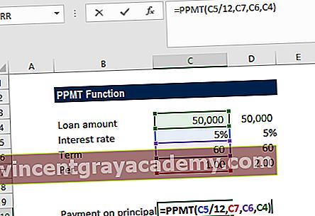 PPMT 기능이란?