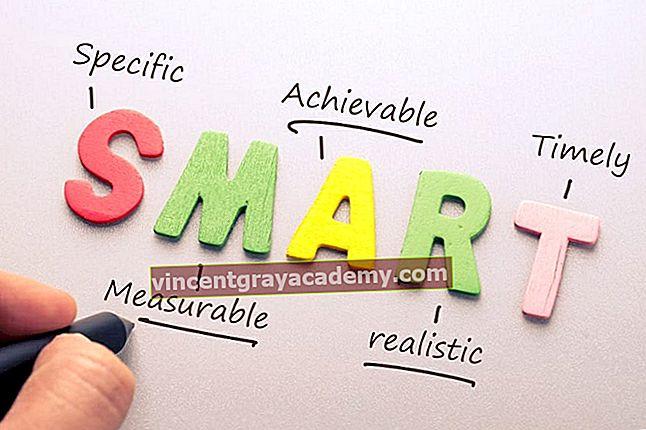 Ce este un obiectiv SMART?