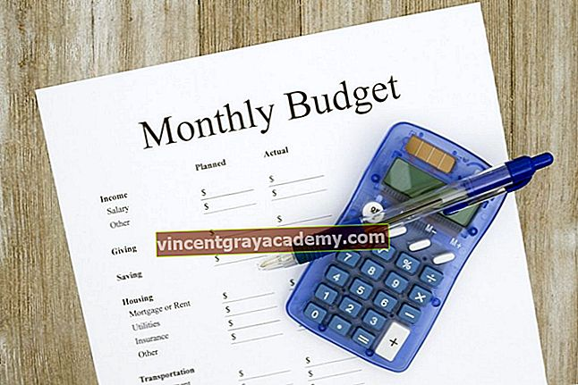 Hva er aktivitetsbasert budsjettering?