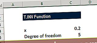 Mi a TINV Excel funkció?