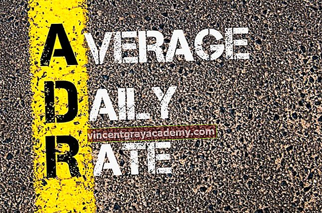 Care este rata zilnică medie (ADR)?