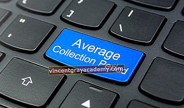 Hva er gjennomsnittlig innsamlingsperiode?