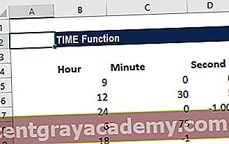 Mi a TIME funkció?