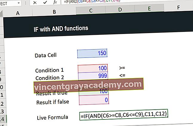 Kako kombinirati IF s funkcijami AND