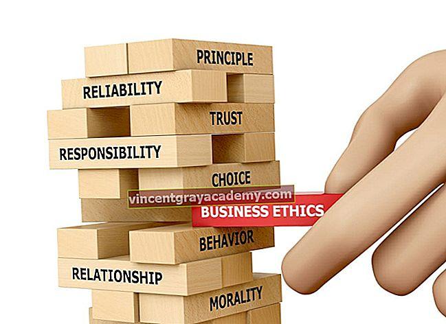 Kaj je poslovna etika?