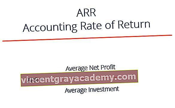 Mi az ARR - számviteli megtérülési ráta?