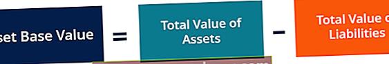 Τι είναι το Base Asset;