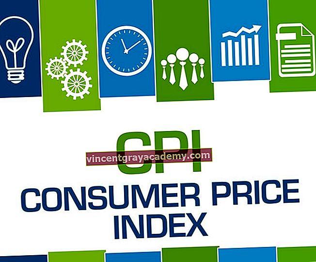 Mi a fogyasztói árindex (CPI)?