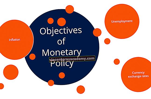 Kaj je denarna politika?