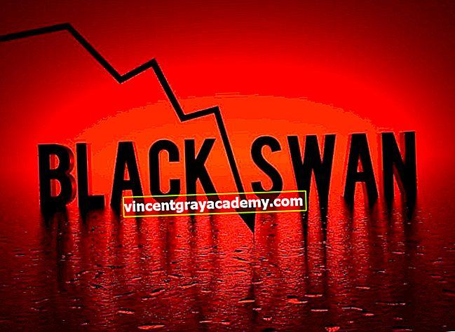 Kaj so dogodki črnega laboda?