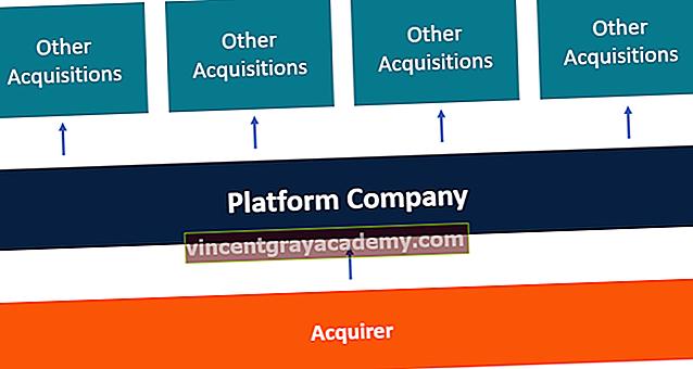 Kaj je podjetje za platforme?