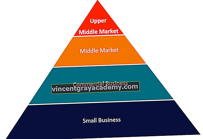 Hva er Upper Middle Market?