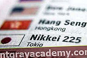 Hva er Nikkei-indeksen?