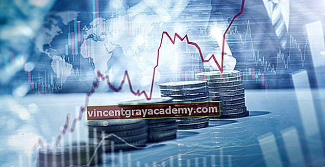 Hva er kapitalbevaring?