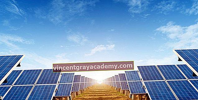 Kaj so ETF za sončno energijo?
