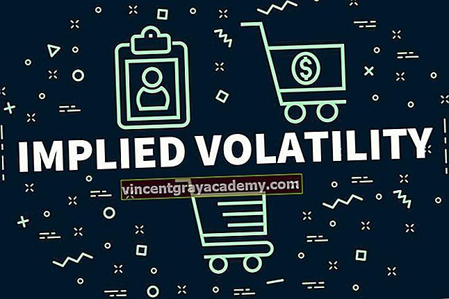 Ce este volatilitatea implicată (IV)?