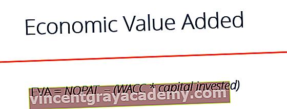 Kaj je ekonomska dodana vrednost?