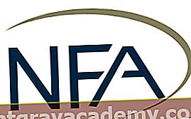 Hva er National Futures Association (NFA)?